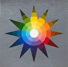 Color Wheel Design Project Color Wheel On Behance