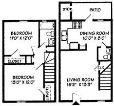 2 bedroom 2 bath house for rent charlotte nc. 2 bedroom- townhouse - sunset village apartment homes bedroom bath house for rent charlotte nc