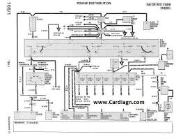 mercedes benz wiring diagrams mercedes image mercedes benz wiring diagrams mercedes auto wiring diagram