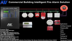 conventional fire alarm wiring diagram wiring diagram fire alarm system facts conventional fire alarm wiring diagram