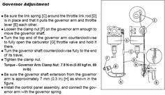 john deere gator ts wiring diagram wiring diagram for car engine john deere radio wiring besides john deere gator parts list moreover john deere gator 625i engine