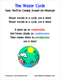 song about water cycle song printable water cycle water song about water cycle song printable water cycle water cycle water cycle process the water cycle process steps and many others about the water