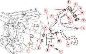 volvo s40 t4 engine diagram volvo wiring diagrams online