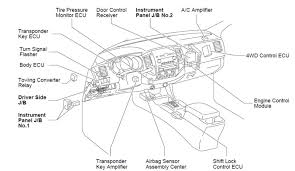 4wd ecu location tacoma world here is what the service manual says