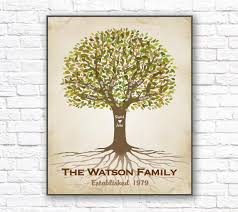 Family Tree Printable Personalized Family Tree Custom Family Tree Alternative Unique Personalized Gift For Grandparents Family Name Signs