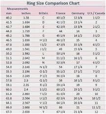 Avon Ring Size Conversion Chart Www Bedowntowndaytona Com