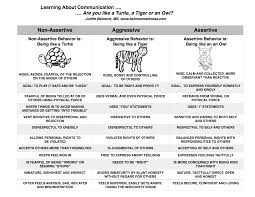 learning about communication daily positive inspirations learning about communication