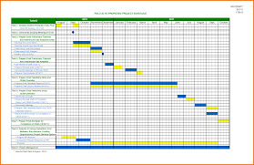 Excel Construction Schedule Template - April.onthemarch.co