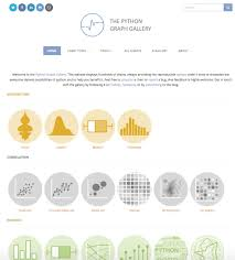Python Chart Library The Python Graph Gallery Visualizing Data With Python