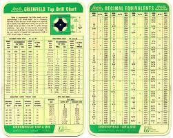 Starrett Drill Chart Printable 48 Rare Drill Bit Size Chart 10 24