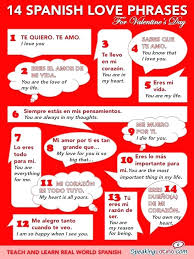 Spanish Love Quotes With English Translation New Inspirational Spanish Quotes About Life With English Translation And