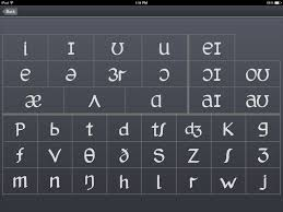 Ipa Chart With Sounds American English Sounds The Pronunciation App Iphone Ipad App Todays