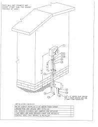 wiring diagrams specifications urd 200amp 2 of 2