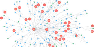 Graph Databases Graph Databases And Native Graph Technology Neo4j