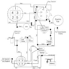 chopper wiring diagram chopper image wiring diagram dixie chopper wiring diagram dixie wiring diagrams on chopper wiring diagram