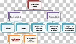 Pepsico Organizational Chart 2017 Organizational Chart Communication Organizational Structure