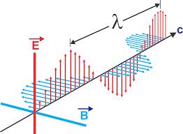 Entanglementul cuantic - Pagina 3 Images?q=tbn:ANd9GcT4oo7K-LAzoYlFPJw68DqKi-C6_YxWOlnk9rzscDtth5z_TCUMJg