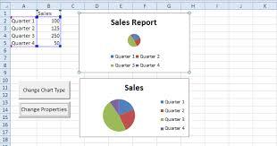 Microsoft Graph Chart Vba Programming Charts In Excel Vba Easy Excel Macros