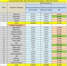 New India Insurance Family Floater Mediclaim Policy Premium Chart Sbi Group Health Insurance Premium Chart Pdf