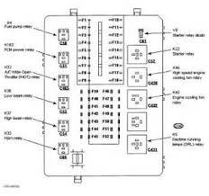 similiar 99 contour fuse diagram keywords contour fuse box diagram additionally 98 ford contour fuse box diagram