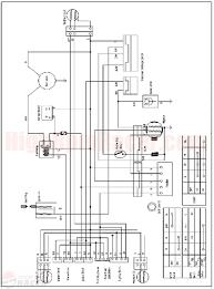 chinese atv wiring diagram chunyan me ATV Wiring Diagrams For Dummies 110cc quad bike wiring diagram lukaszmira com and chinese atv