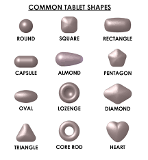 Tablet Design Natoli Engineering