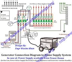 house fuse box wiring diagram carlplant best distribution board circuit breaker panel diagram at House Fuse Box Diagram