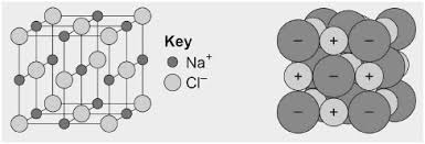 Ionic And Covalent Bonds Venn Diagram Venn Diagram Of Ionic And Covalent 34 Wiring Diagram Images