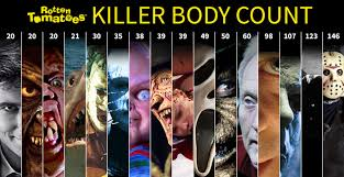 The Killer Body Count Guide Rotten Tomatoes Movie And