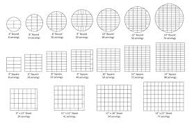 Wilton Round Cake Serving Chart Cake Pricing Chart Wilton Images Cake And Photos