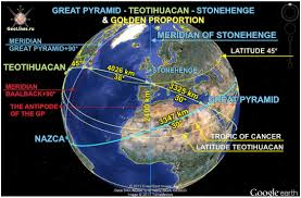 LOCATION of ancient structures in the Golden Ratio. PART 1. THE GREAT  PYRAMID - Teotihuacan - Nazca.