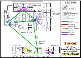 network details wiring diagram