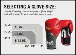 Boxing Glove Size Chart Pin By Guy Forzstek On Boxing Gloves Boxing Gloves Muay