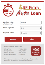 Car Loan Interest Rate Chart Car Loans In The Philippines A Guide For First Timers