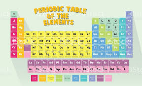 Periodic Table Of The Elements stock vector art 478545674 | iStock