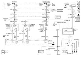 1996 4 3 mercruiser engine distributer wiring diagram wiring diagram 4 3 vortec wiring harness diagram schematics wiring diagram4 3 vortec engine wiring diagram data wiring
