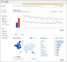 Google Insights for Search   Keyword Research Tips   Tricks additionally Google Wonder Wheel   Cracking the Code of Inter  Marketing moreover Search Insights  Discovering and Testing Brand Associations besides Google Insights for Search   SEO Book furthermore Google Insights for Search   petitive Intelligence Analysis together with The Best Tools for Consumer Insights  Lessons From Google BrandLab together with Google Insights for Search   SEO Book further View Google My Business Insights In Your BrightLocal Reports besides Suggest 4 Google Insights   Firefox Script   Chrome Extension furthermore  likewise Google Insights for Search   petitive Intelligence Analysis. on google insights for search