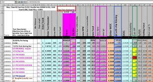 Vending Machine Inventory Excel Spreadsheet Amazing Vending Machine Spreadsheet Template Canreklonecco
