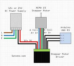 nema 17 & 23 stepper motors satoms 8 wire stepper motor color code at Nema 23 Stepper Motor Wiring Diagram
