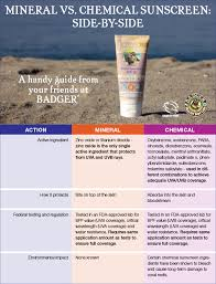 New To Mineral Sunscreen Read This First Badger Blog