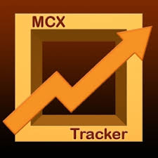 Mcx Crude Oil Live Chart Investing Com Silver Mini Futures Chart Investing Com
