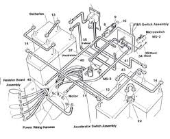 ez go wiring diagram v wiring diagrams ezgo golf cart wiring diagram