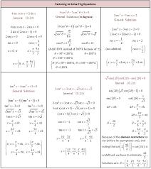 trig problem solving worksheet