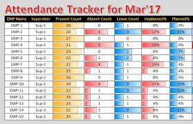 Attendence Tracker Attendance Tracker In Excel Pk An Excel Expert