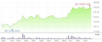 Netmarble Vs Ncsoft Valuation Disparity Analysis Smartkarma