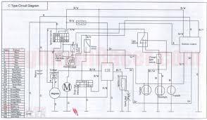 buyang atv 50 wiring diagram buyang atv 50 wiring diagram image zoom image zoom