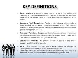 my career aspirations A 2011 Research findings on the Career aspirations and attributes of … 8.
