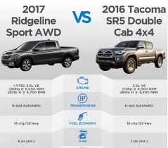 Honda Ridgeline Model Comparison Chart 2017 Honda Ridgeline Vs 2016 Toyota Tacoma Spec Sheet