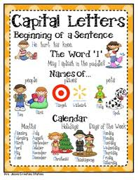 Capital Letter Anchor Chart Capitalization And Punctuation Lessons Tes Teach