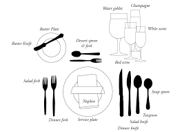 fine dining proper table service. 14 a guide on fine dining etiquette proper table service
